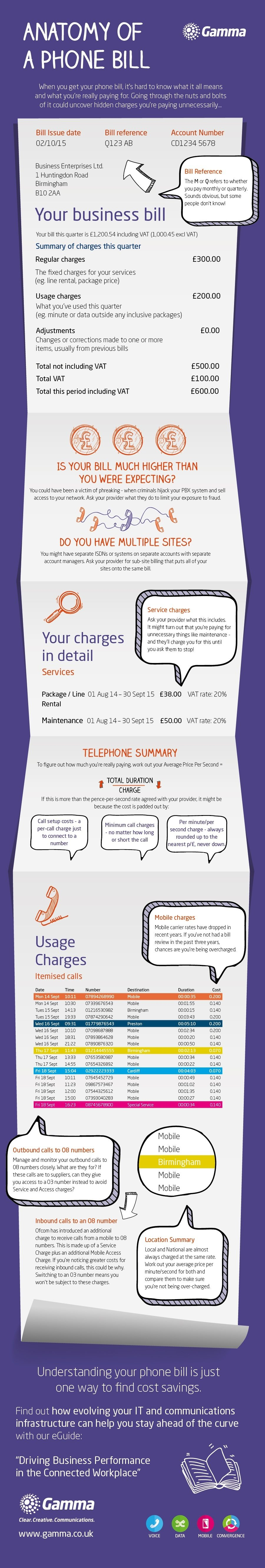 How to read a phone bill - Gamma